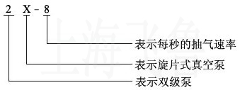 2X型旋片式真空泵的型號意義