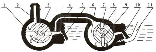 2X型旋片式真空泵工作原理圖