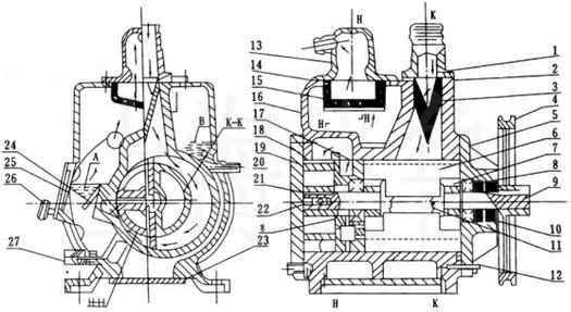 2X型旋片式真空泵的結構圖