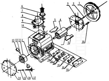 2X型旋片式真空泵剖面圖
