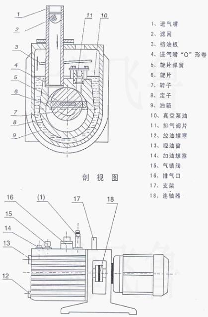 2xz型旋片式真空泵结构图