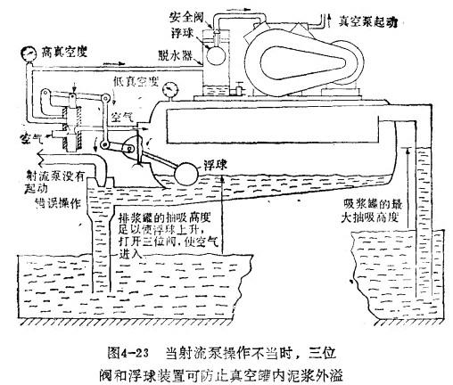 博尔康rs1a真空泵接线图