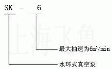 SK型水环式真空泵及压缩机型号意义