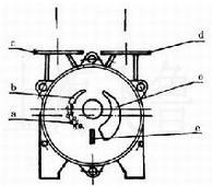 SK型水环式真空泵原理图2