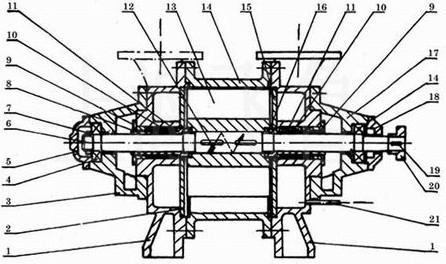 SK-1.5/3水环真空泵结构图