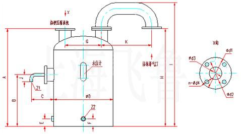 SK-6、SK-12、SK-30水环式真空泵及压缩机气水分离器外形尺寸图